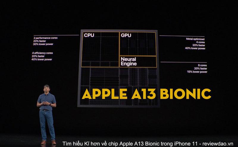 Không chỉ có vậy, A13 Bionic còn có khả năng tiết kiệm năng lượng lên đến 40%, đồng thời nhanh hơn 20% so với A12