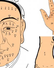 Tìm hiểu ý nghĩa nốt ruồi trên cơ thể